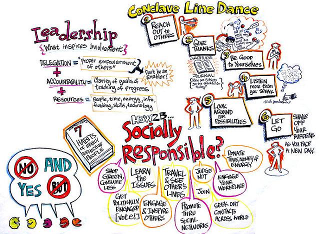 Leadership et responsabilité sociale